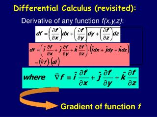 Derivative of any function  f(x,y,z) :