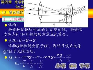 第四章   光学仪器的基本原理( Fundamental Principle of                 the Optical Instrument )