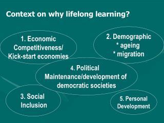 3. Social Inclusion