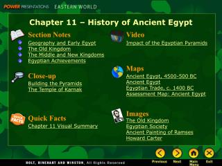 Chapter 11 – History of Ancient Egypt
