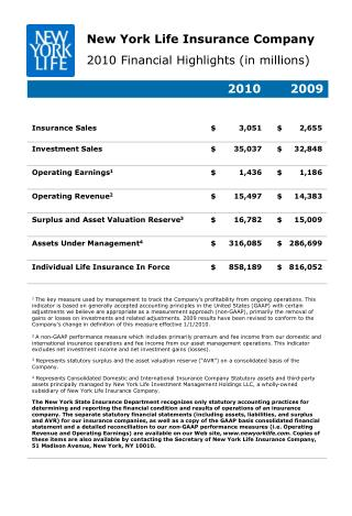 New York Life Insurance Company 2010 Financial Highlights (in millions)