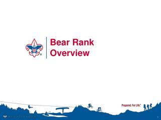 Bear Rank Overview