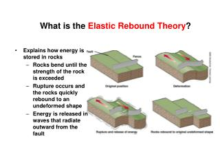What is the  Elastic Rebound Theory ?