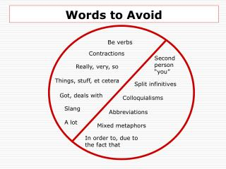 Words to Avoid