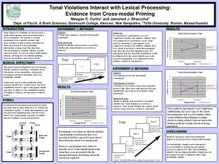 Tonal Violations Interact with Lexical Processing:   Evidence from Cross-modal Priming