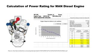 Calculation of Power Rating for  MAN Diesel Engine