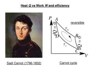 Heat  Q vs  Work  W  and efficiency