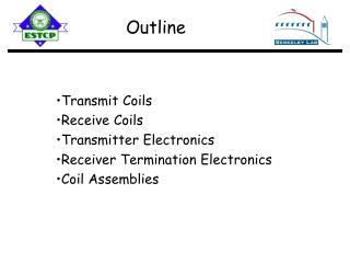 Transmit Coils Receive Coils Transmitter Electronics Receiver Termination Electronics