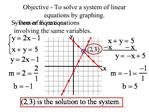Objective - To solve a system of linear equations by graphing.