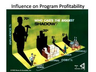 Influence on Program Profitability