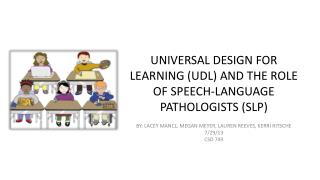 UNIVERSAL DESIGN FOR LEARNING (UDL) AND THE ROLE OF SPEECH-LANGUAGE PATHOLOGISTS (SLP)