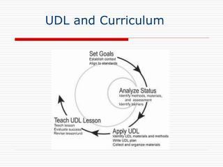 UDL and Curriculum