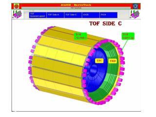 TOF FSM prototype