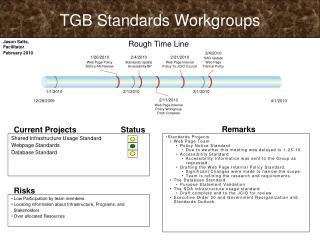 TGB Standards Workgroups