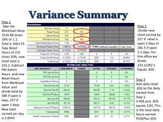 Variance Summary