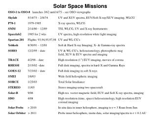 Solar Space Missions