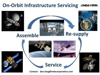 On-Orbit Infrastructure Servicing