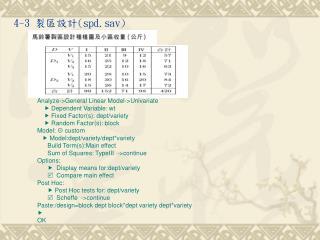4-3  裂區設計 (spd.sav)