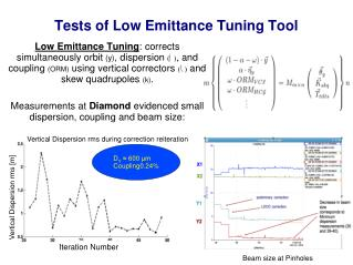 Tests of Low Emittance Tuning Tool