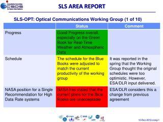 SLS  AREA  REPORT