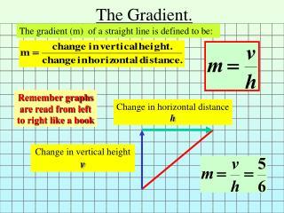 The Gradient.