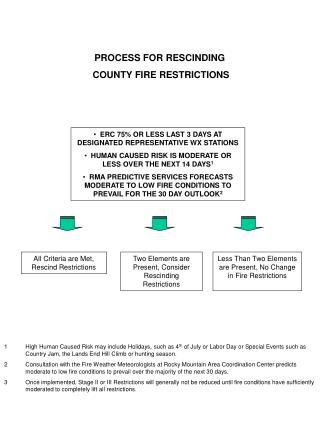 ERC 75% OR LESS LAST 3 DAYS AT DESIGNATED REPRESENTATIVE WX STATIONS