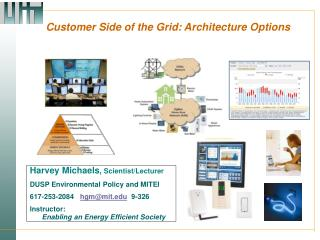 Customer Side of the Grid: Architecture Options