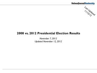 2008 vs. 2012 Presidential Election Results