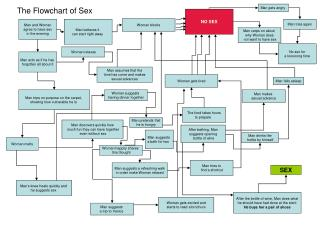 Woman gets excited and  starts to read a brochure