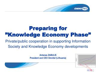 "Preparing for  ""Knowledge Economy Phase"""