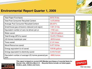 Environmental Report Quarter 1, 2009