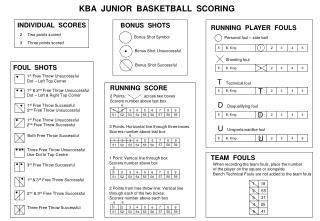 KBA  JUNIOR  BASKETBALL  SCORING
