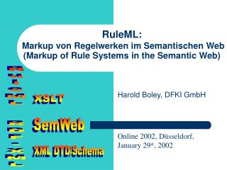 RuleML: Markup von Regelwerken im Semantischen Web (Markup of Rule Systems in the Semantic Web)