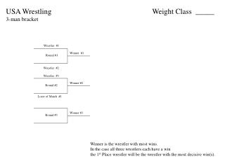 USA Wrestling 3-man bracket