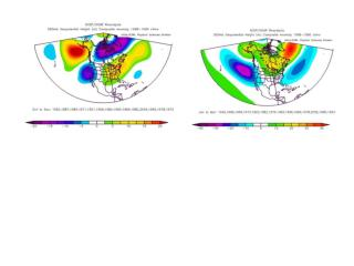 October '00 composite anomaly pattern