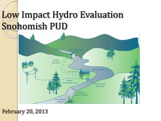 Low Impact Hydro Evaluation Snohomish PUD