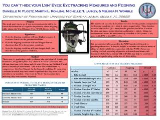 You can't hide your Lyin' Eyes: Eye tracking Measures and Feigning