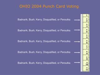 Badnarik, Bush, Kerry, Disqualified, or Peroutka