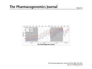 The Pharmacogenomics Journal  (2014)  14 , 439-445; doi:10.1038/tpj.2014.9