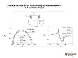 Contact Mechanics of Functionally Graded Materials M. A. Guler and F. Erdogan