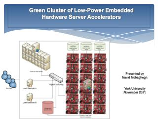Green Cluster of Low-Power Embedded Hardware Server Accelerators