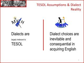 TESOL Assumptions & Dialect Reality