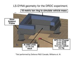 LS-DYNA geometry for the DRDC experiment.