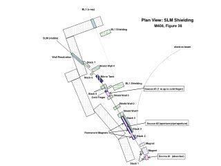 BL1 Shielding