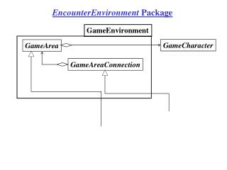 EncounterEnvironment  Package
