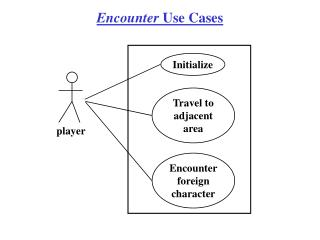 Encounter  Use Cases