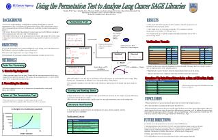 Continue to use the permutation test to analyze other SAGE libraries.