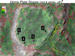 Slope Map  (HiRISE)