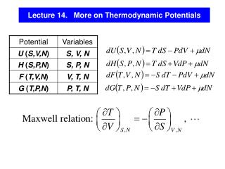 Lecture 14.   More on Thermodynamic Potentials