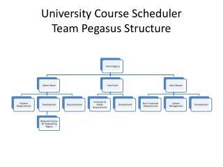 University Course Scheduler Team Pegasus Structure